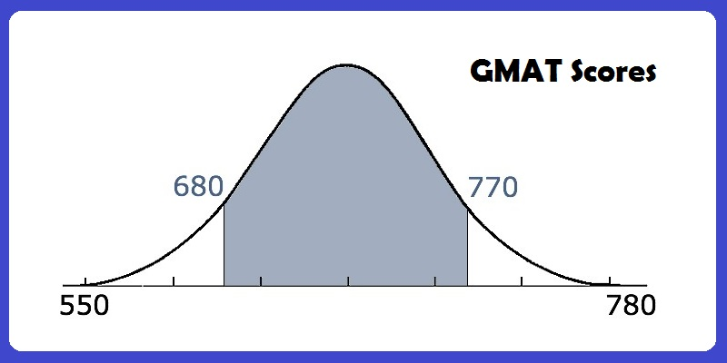 awa essays in gmat Review these gmat sample essays to see what a top-scoring awa essay looks like each of these gmat essay examples includes a recap explaining its score.