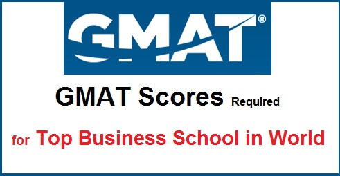 GMAT Scores for Top Business Schools in World