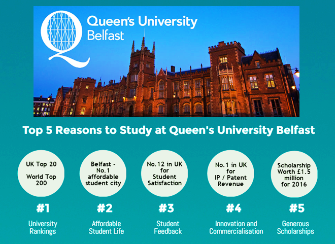 Masters with 1-Year Paid Internships at Queen's University Belfast