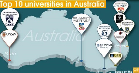 Universities for MS in Australia