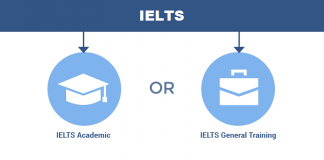 Types of IELTS Test