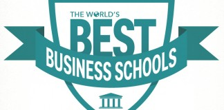 University and Business School Ranking
