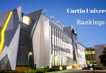 Curtin University Australia Rankings