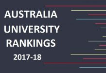 Edith Cowan University Australia rankings