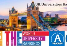 Rankings of UK Universities 2017-2018