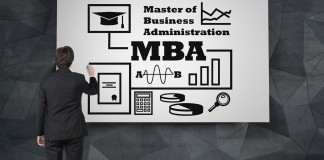 studying MBA in Canada